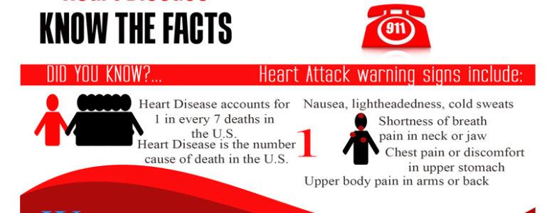 heart disease web